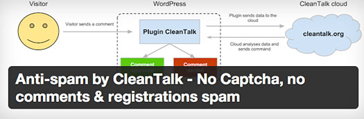 anti spam no captcha wordpress